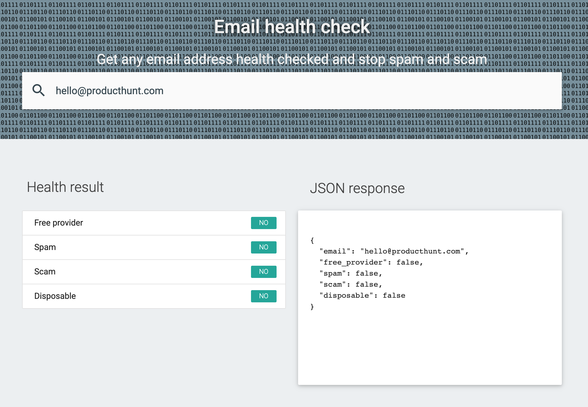 Antideo - Email, IP address and phone number validation API service