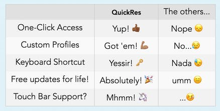 QuickRes - The best way to change resolutions on your Mac | Product Hunt