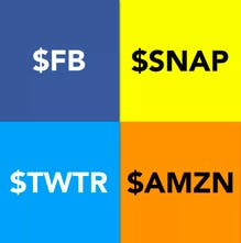 IPO List - Curated list of publicly traded tech companies