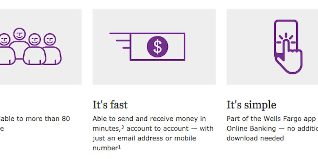Zelle from Wells Fargo - Send money to anyone, regardless of