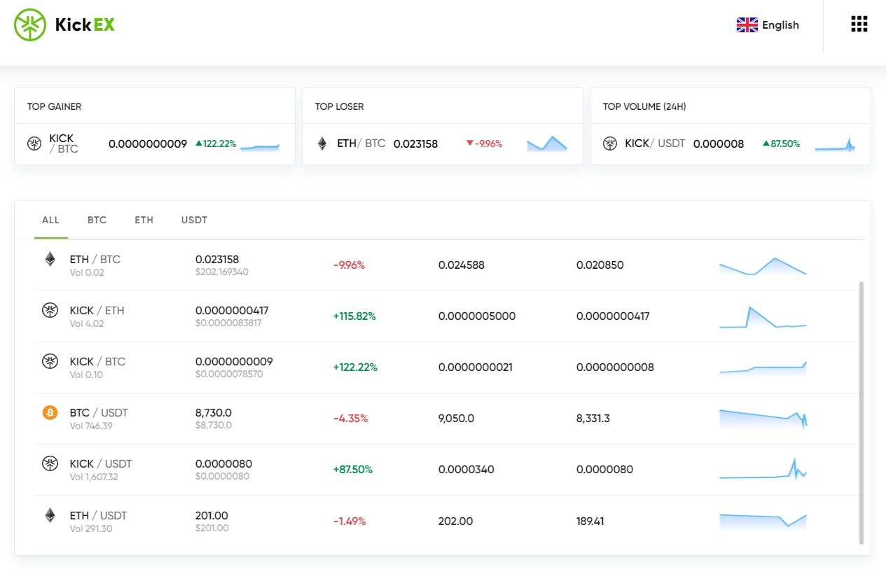 Kickex Fully Licensed Next Gen Crypto Exchange With Smart Orders Product Hunt