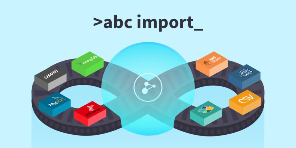 ABC import