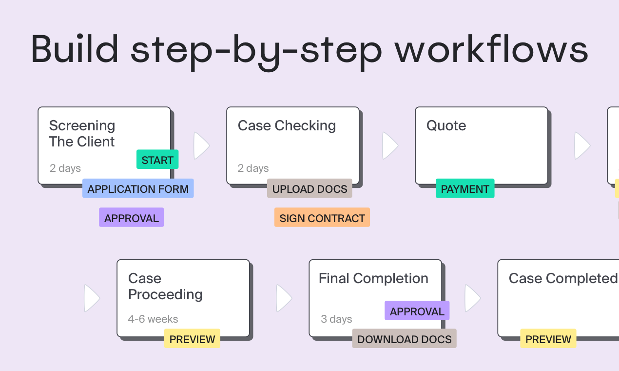 Beau - No-code client workflows for repetitive client-facing tasks