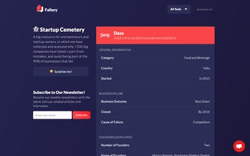 Startup Cemetery - Learn why 100+ startups have failed | Product Hunt