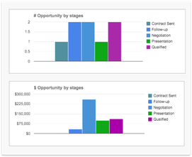 Onesheet CRM - The Simple CRM for Google Sheets | Product Hunt