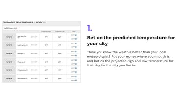 Can you bet on weather minadores de bitcoins to usd