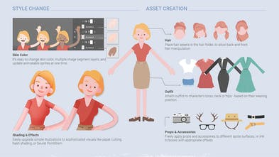 CrazyTalk Animator 3 - The world's easiest 2D animation software