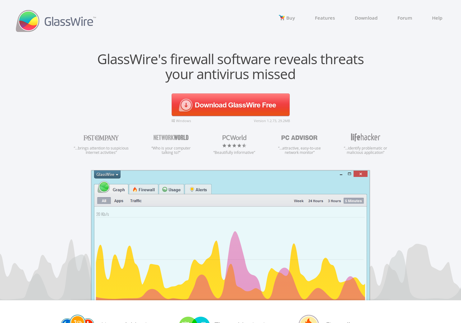 Glass Wire Murder - WIRE Center •
