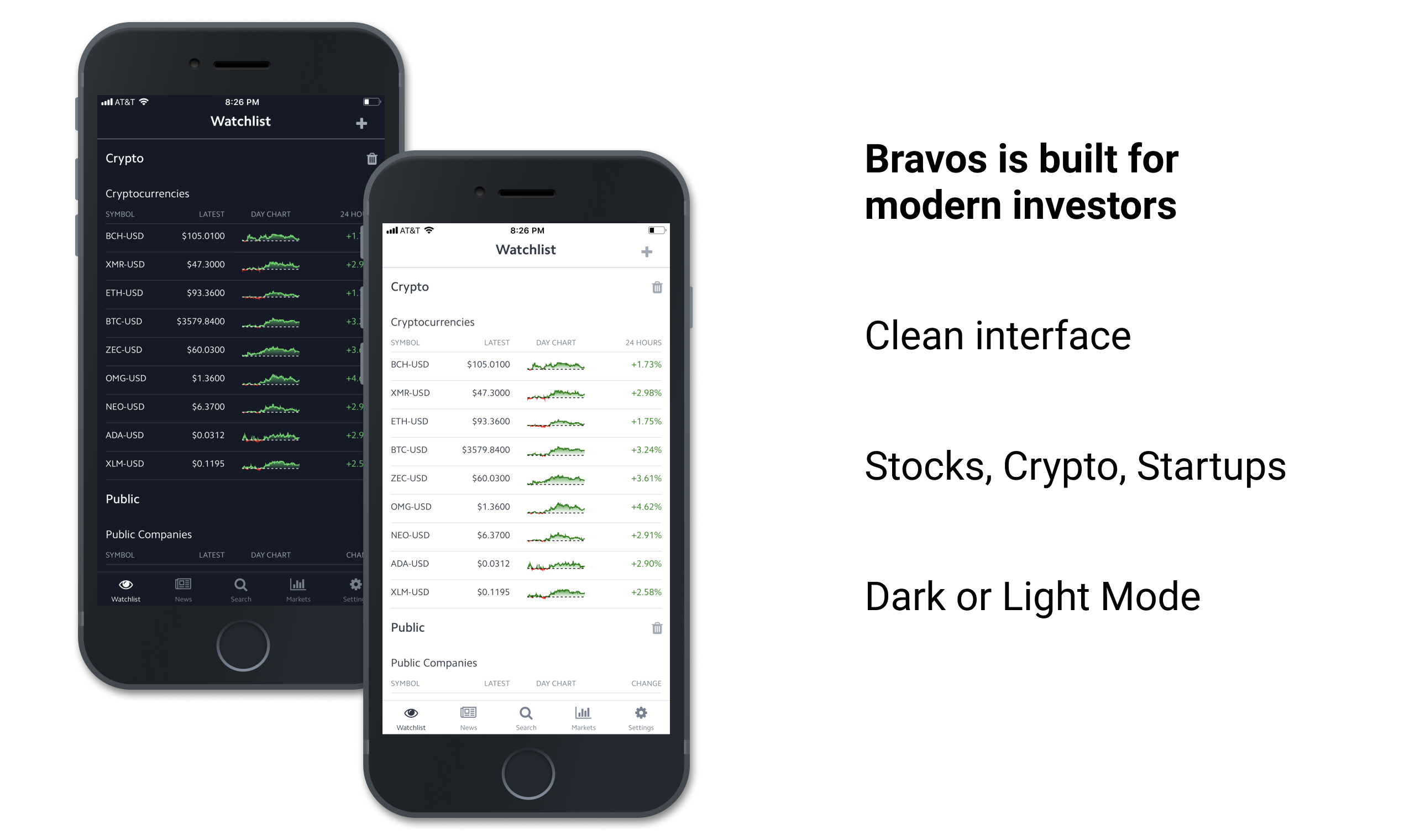 Bravos - Modern replacement for Google Finance