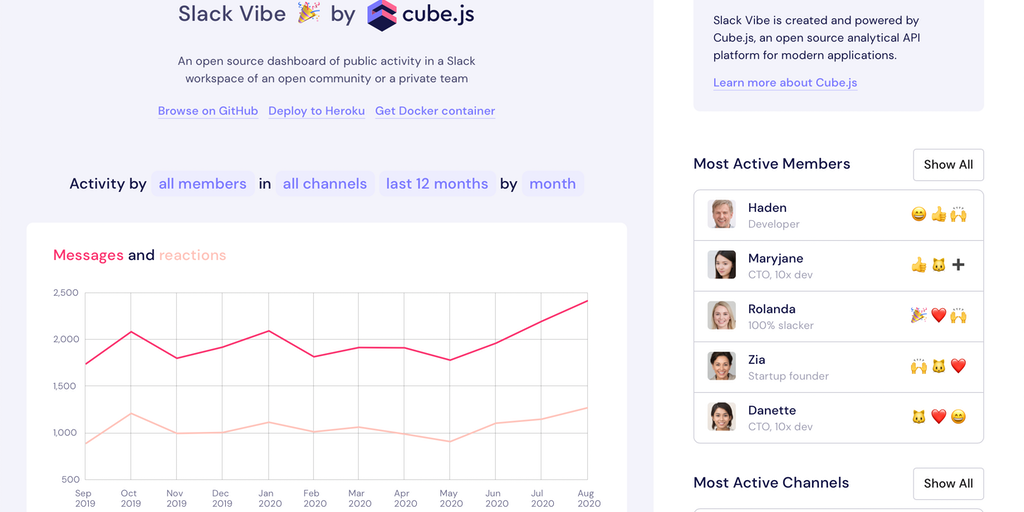 Slack Vibe 🎉 - Open source analytics for Slack | Product Hunt