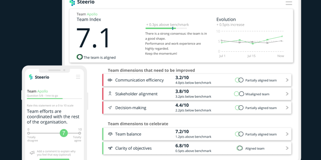Steerio - Feedback loops and actionable solutions for better teamwork | Product Hunt
