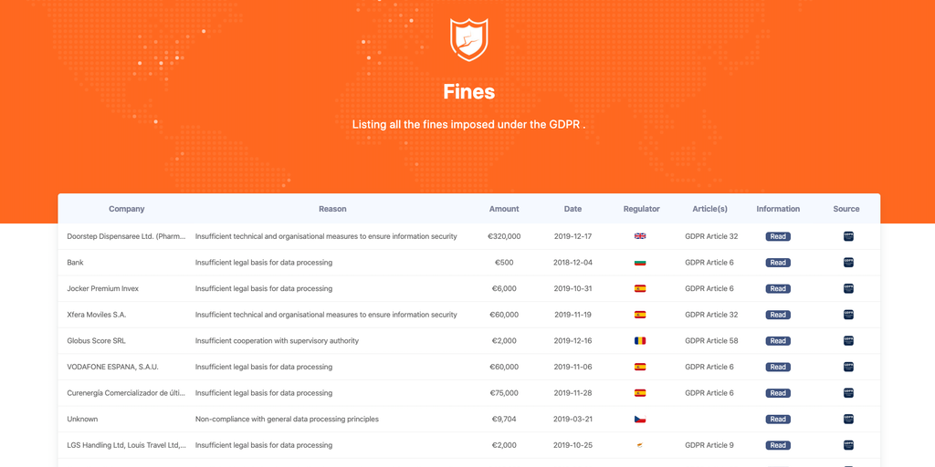 Data Breaches - Easily get information on data breaches, regulators & fines | Product Hunt
