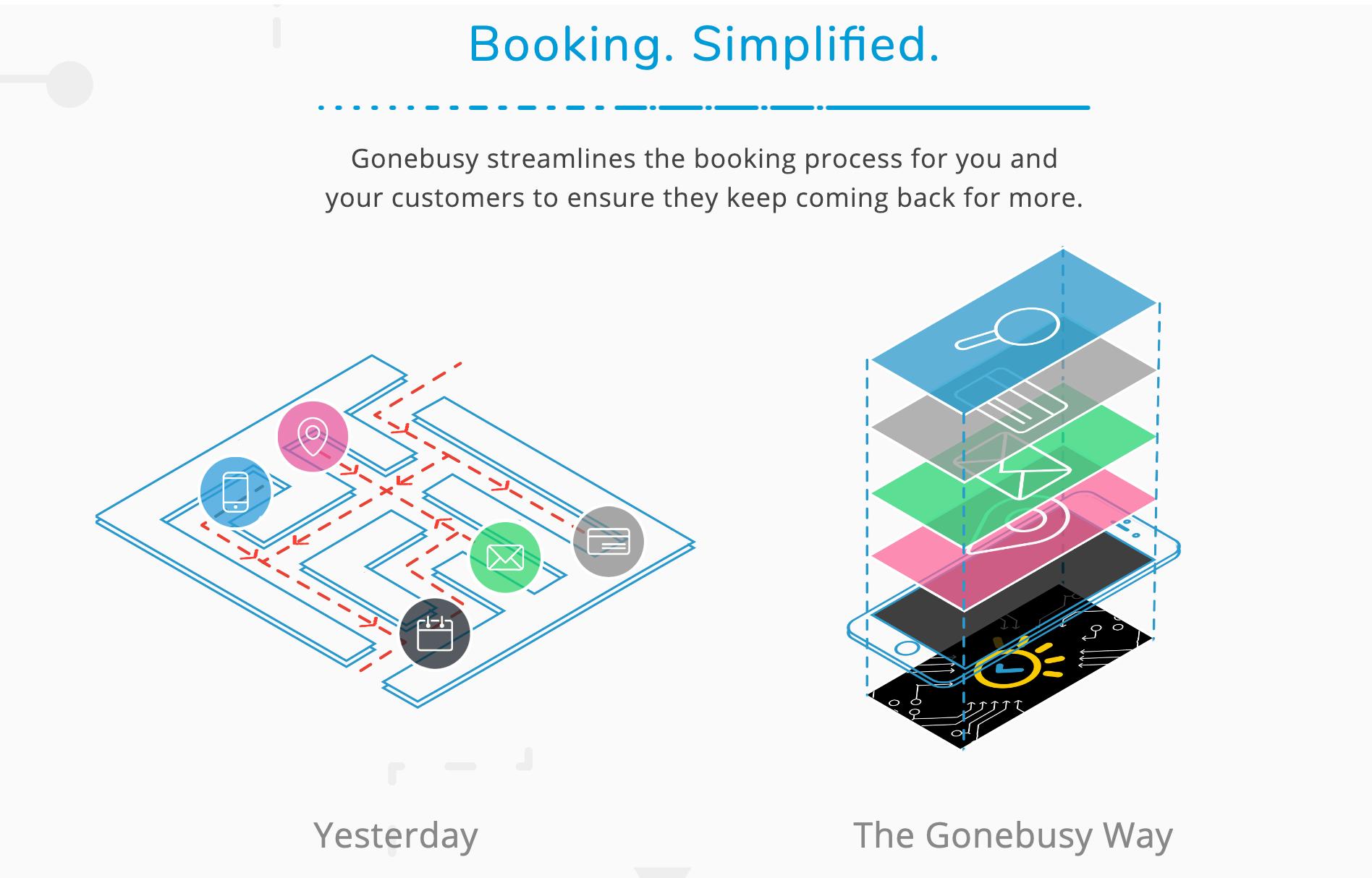 Gonebusy - A natural language Google Calendar integration for Slack