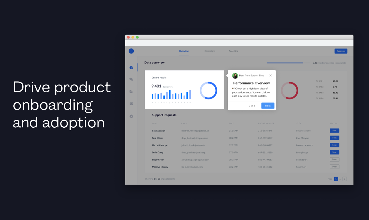 Product Tours by Intercom - Connect the dots from sign-up to success