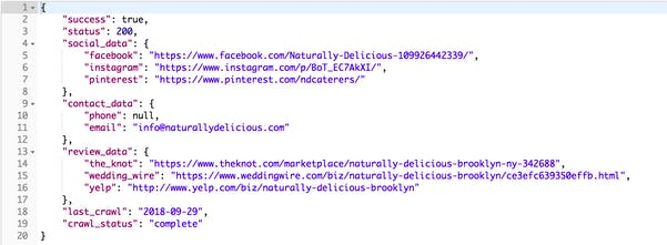 Website Metadata Scraper API - Extract email, phone number