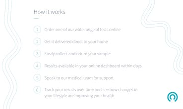 LetsGetChecked - Accurate lab testing, from the comfort of