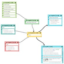 MapsOfMind - A versatile and feature filled mind mapping