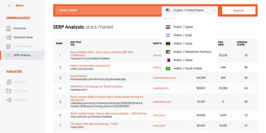 Ubersuggest 2.0 - Neil Patel's free keyword research tool | Product Hunt