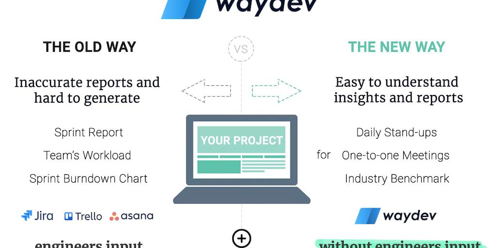Flipboard: Waydev 2 0 - Git Analytics tool for engineering