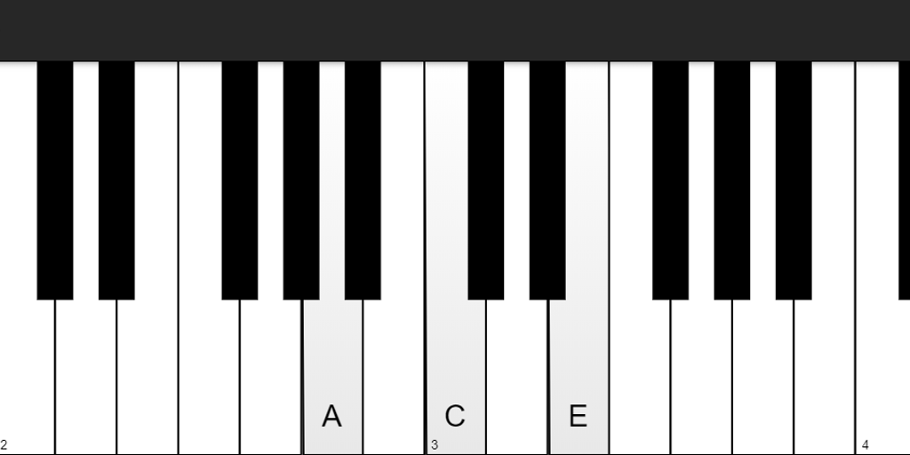 PianoShow.me - Show your notes, scales and chords | Product Hunt
