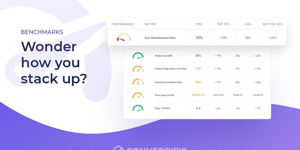 Conversific eCommerce Analytics - Analyze less Succeed more 😻 | Product Hunt