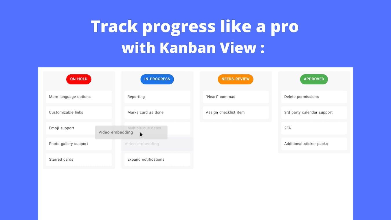Kanban View
