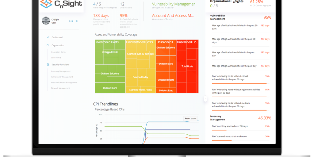 CnSight - Risk reduction through increased cybersecurity efficiency | Product Hunt