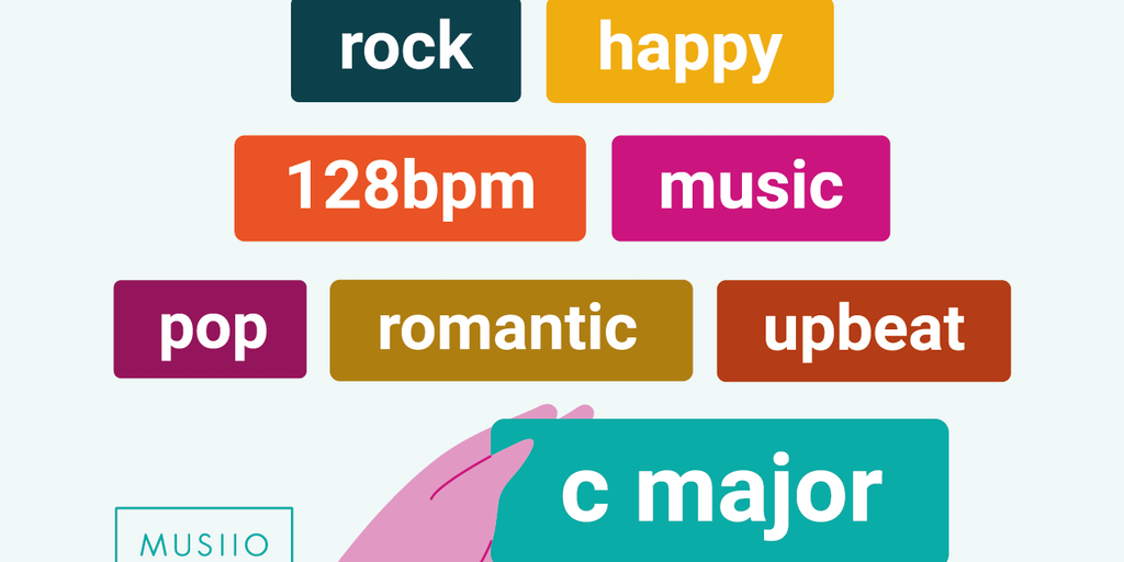 Musiio Tag - Tag songs quickly using Artificial Intelligence