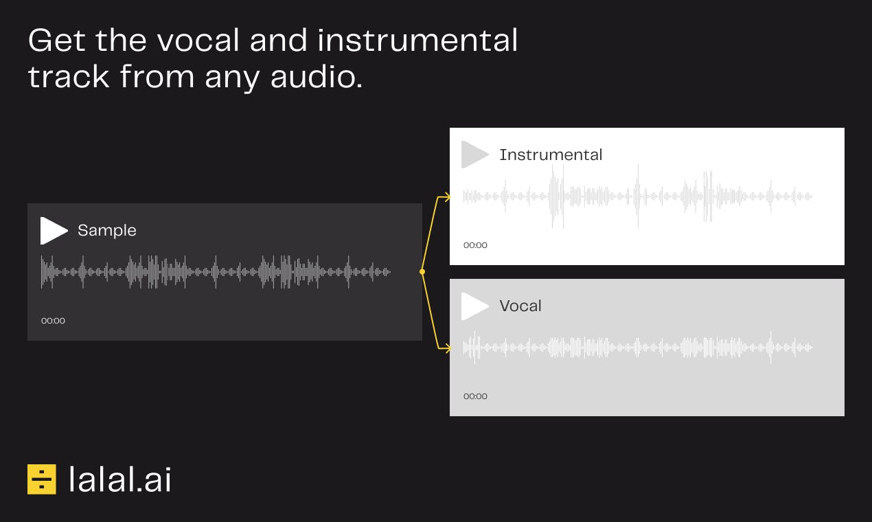 LALAL.AI - Use AI to split any song into vocal and instrumental tracks    Product Hunt