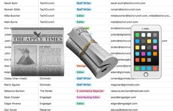 Tech Blogs List - Curated list of 3,800+ tech journalists | Product Hunt