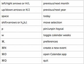 Tiny Calendar.Itsycal A Tiny Calendar For Your Mac S Menu Bar Product Hunt