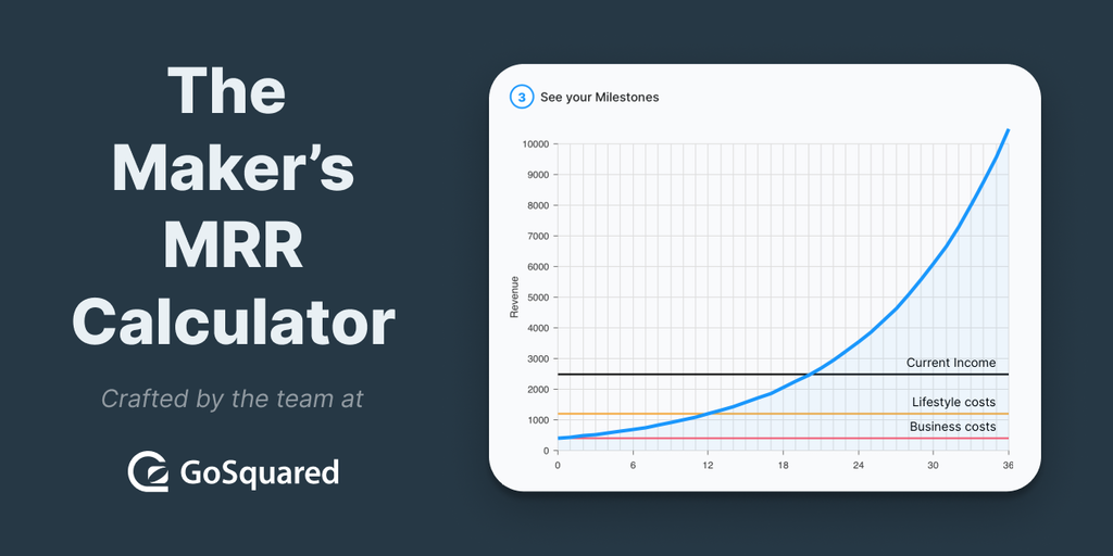 Maker's MRR Calculator - See when you'll hit your revenue goals | Product Hunt