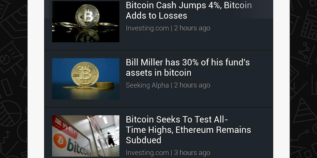 www investing com crypto bitcoin