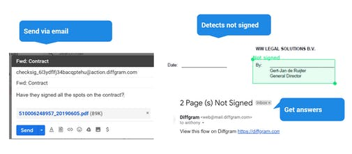 Diffgram - Learn to work with deep learning without code   Product Hunt