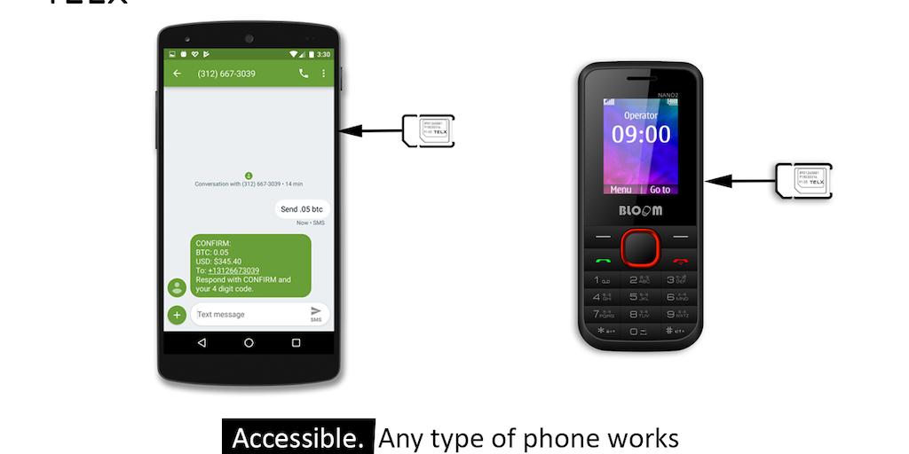 Telx - Send crypto via SMS with this sim card | Product Hunt