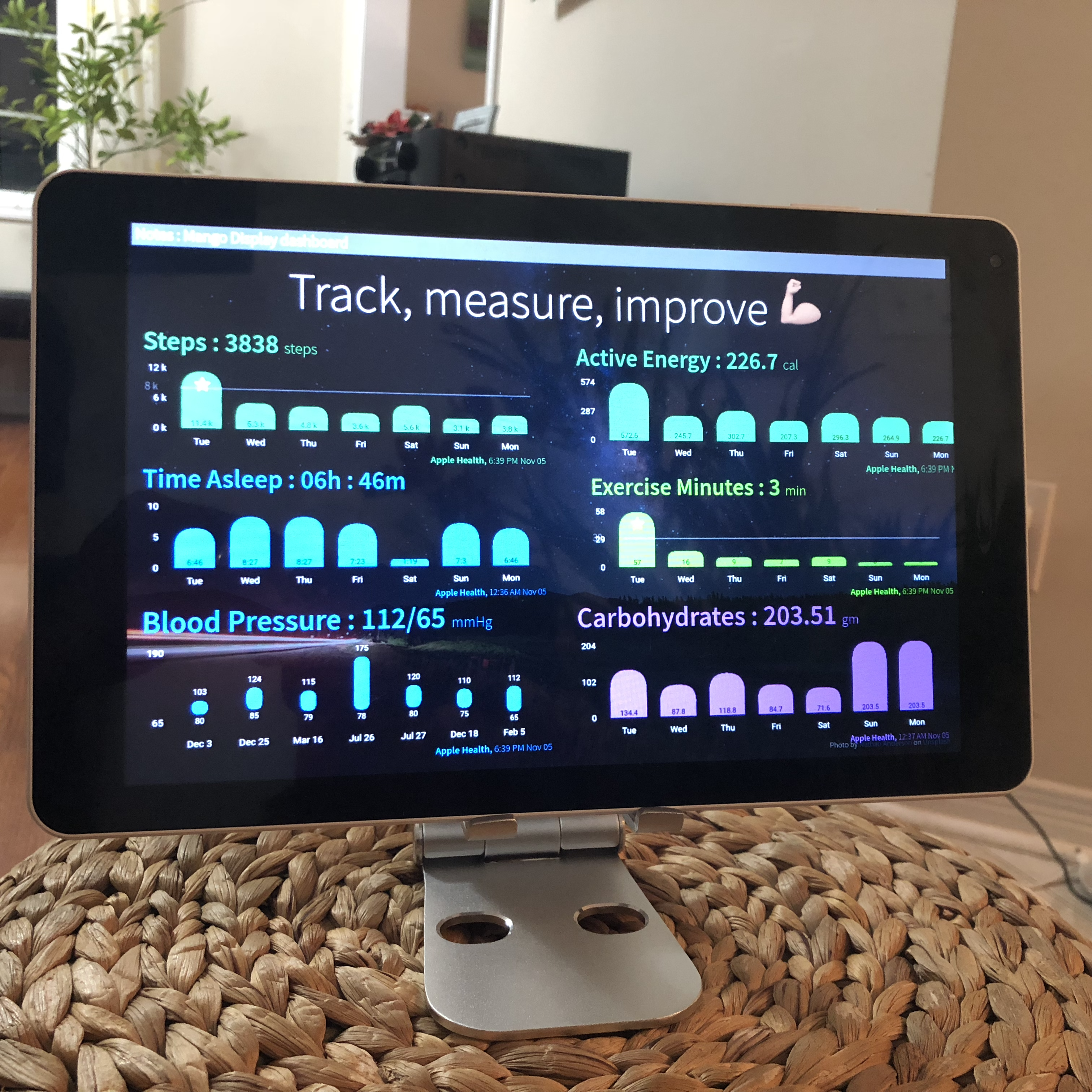 Mango Display - A personal health & fitness digital dashboard on Android