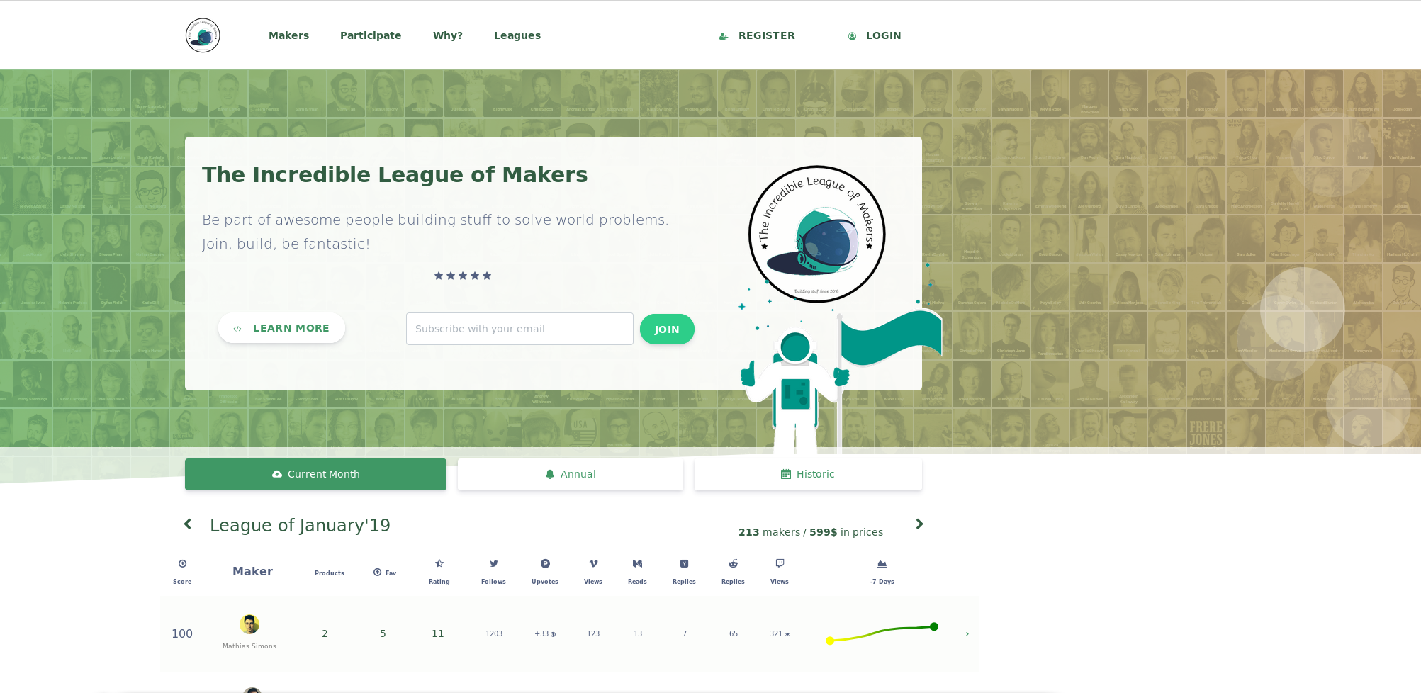 The Incredible League of Makers