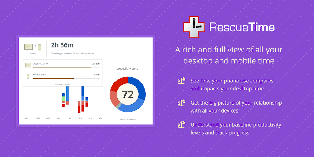 RescueTime for Mobile - Automatically track screen time and