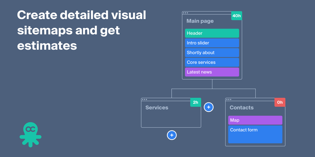Octopus.do – Create detailed visual sitemaps and get estimates | Product Hunt