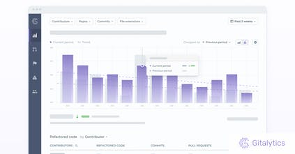 Git analytics - for software developers, teams, and open-source