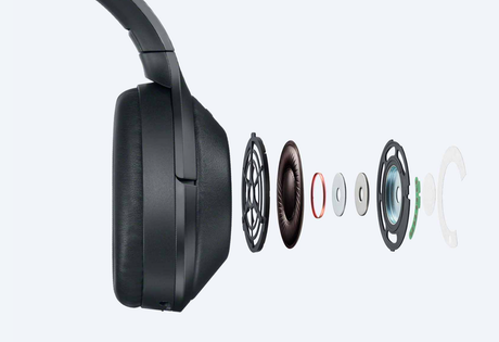 Sony MDR-1000X Headphones - Product Hunt