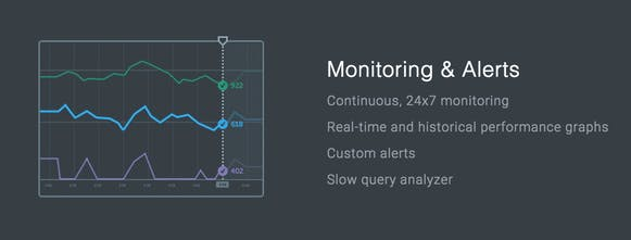 MongoLab - Fully managed MongoDB-as-a-Service | Product Hunt