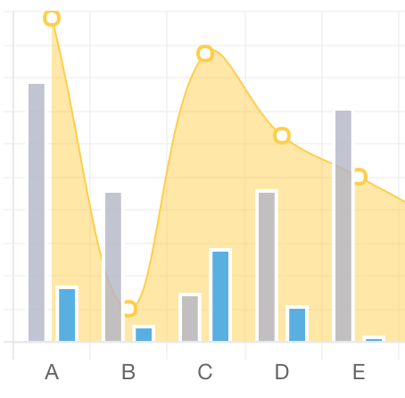 Chart js 2 0 - Simple, clean & engaging charts for designers
