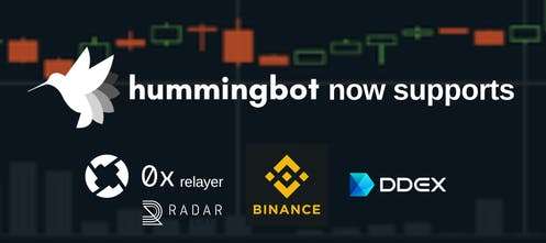 cryptocurrency market making bots