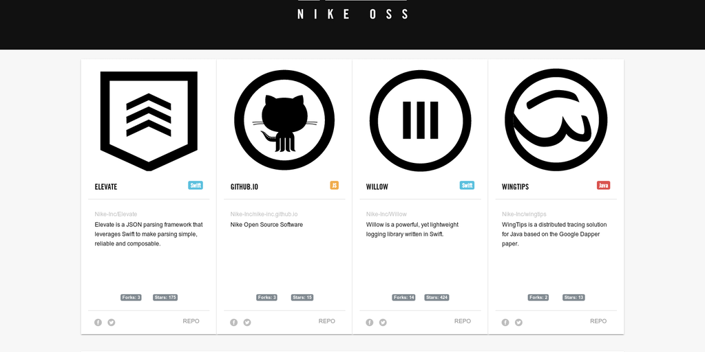 Nike Oss Nikes Open Source Software Projects Product Hunt