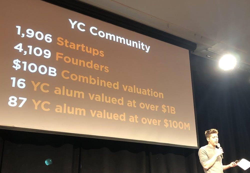 YC's Latest batch