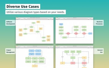 Diagrams For Mac A Diagram Editor For Visualizing Structures And Processes Product Hunt