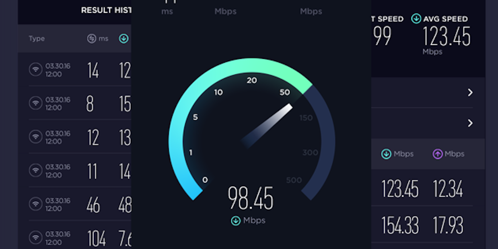 Speedtest by Ookla, for Mac - Take a speedtest from your