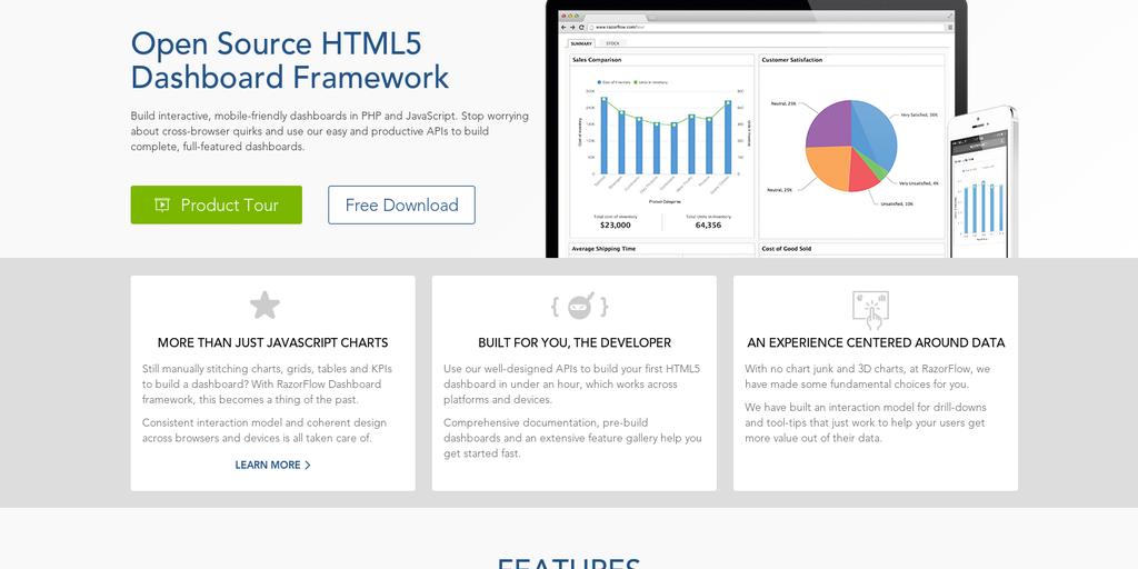 RazorFlow - Create HTML5, mobile ready Dashboards in minutes