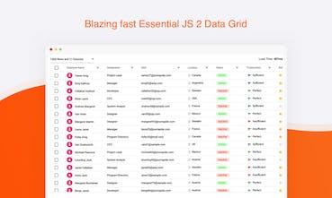 Essential JS 2 - 60+ stunning, feature-rich JavaScript UI